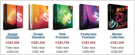 Everything You Should Know About Adobe Creative Suite 5 (CS5)
