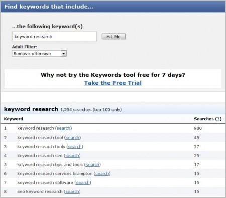 12 free keyword research tools for webmasters savedelete