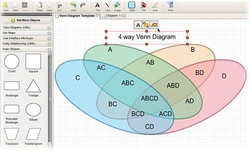 Online Diagramming Tools