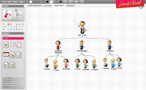 7 Collaborative Online Diagramming Tools to Draw any Diagram ...