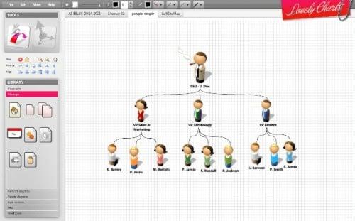Online Diagramming Tools