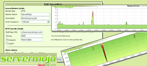 2Monitoring-Site-Uptime-servermojo