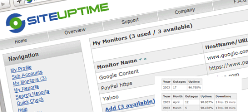 13Monitoring-Site-Uptime-siteuptime