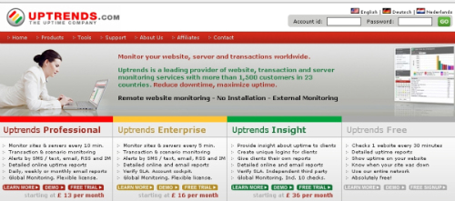 7Monitoring-Site-Uptime-uptimeuptrends