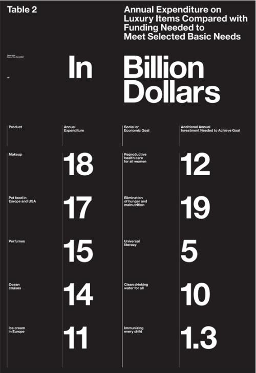 Most Creative typography designs - Best Collectionig (49)