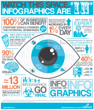 how to make infographics1 Top 13 Infographics that Mock Infographics