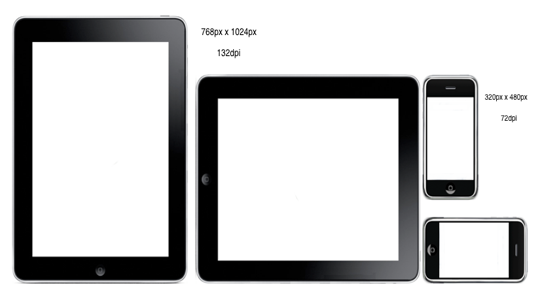 iPhone Scale Comparision