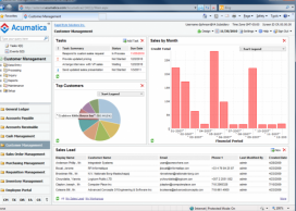 The Best 5 Financial Accounting Software