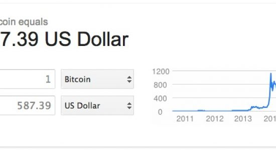 Find Current Value of Bitcoin