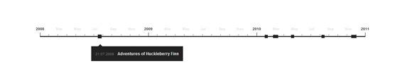 Timeline XML
