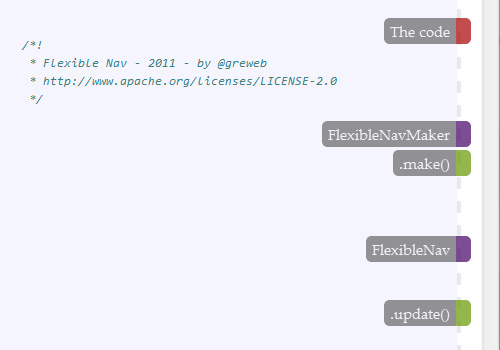 Flexible Nav jQuery library