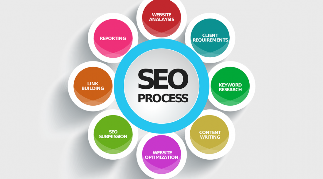 SEO Tips : Boost Rankings with Infographics