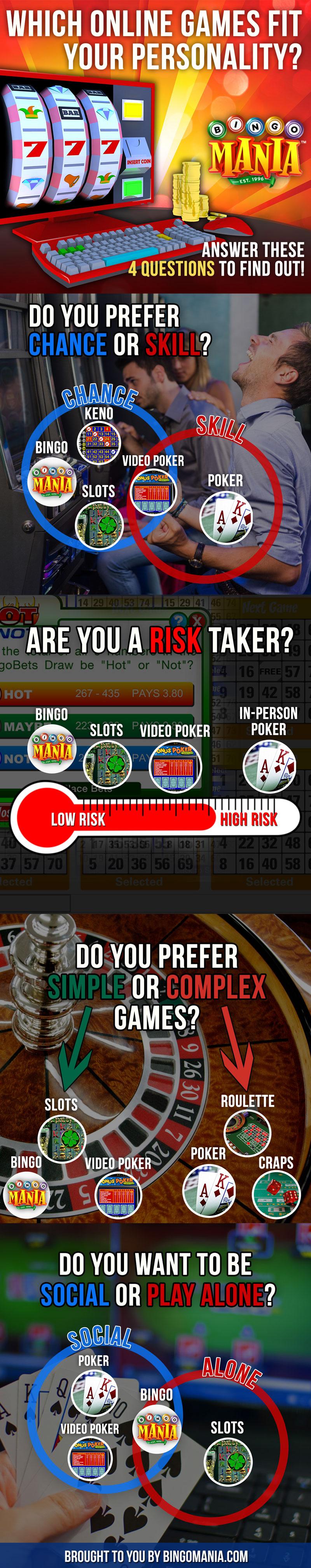 Bingomania-Games-Quiz-Infographic