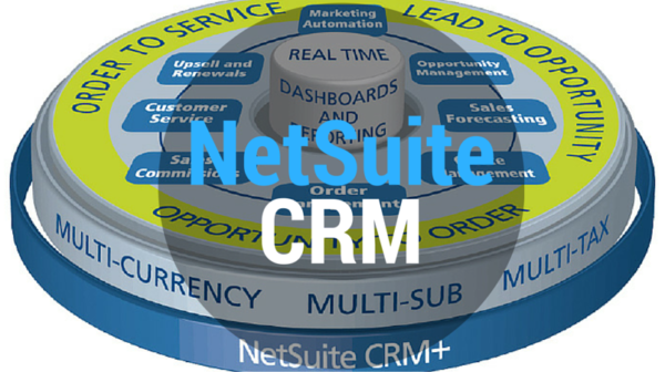 NetSuite CRM Review - CRM Software