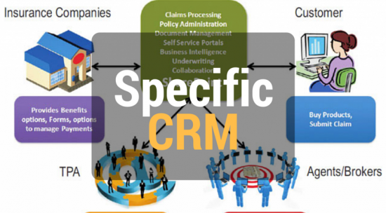 Particular CRM Software For Different Industries