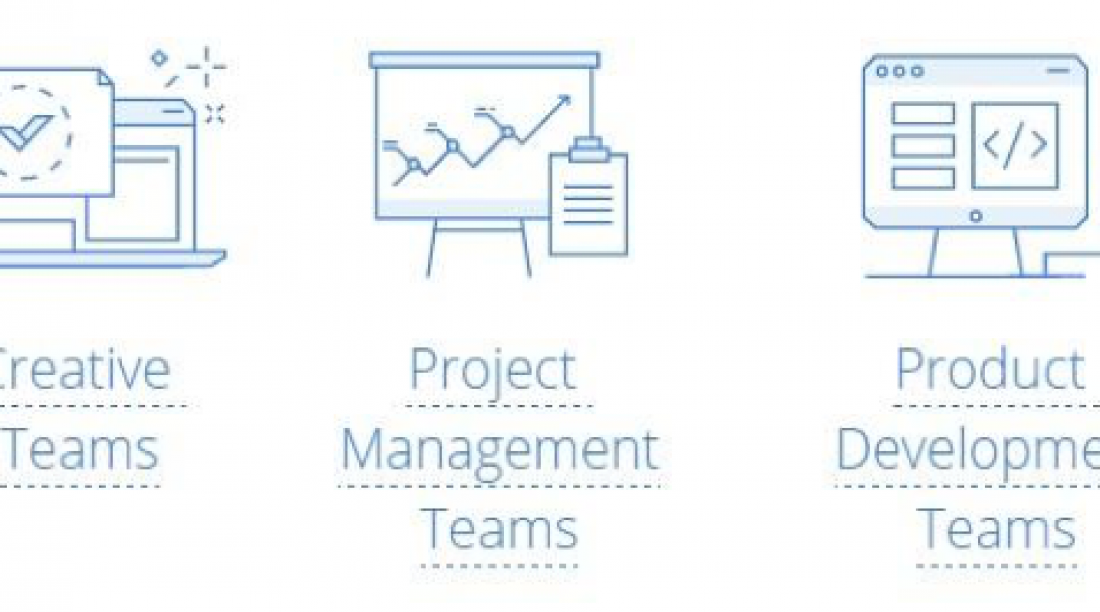 Wrike is Online Software for Project Management That is Easy to Use