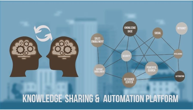 knowledge sharing platform
