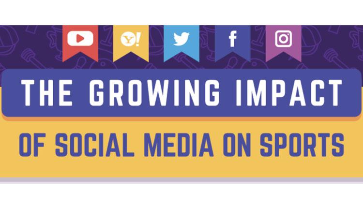 growth social media