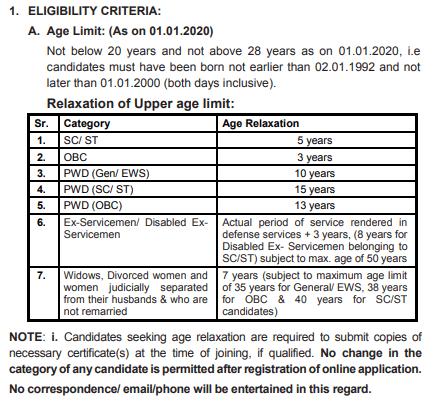 Age Limit - SBI Clerk 2020